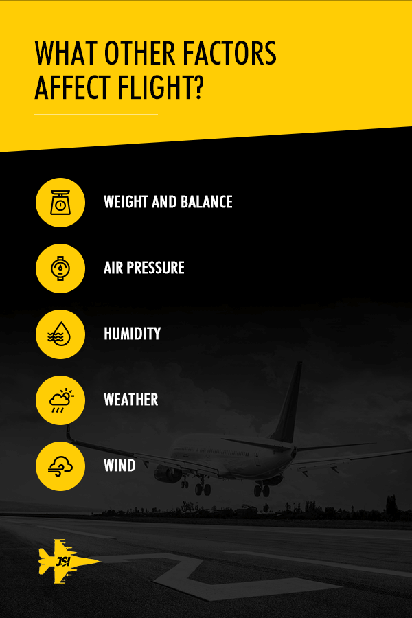 Factors Affect Flight